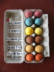 Gemperle Easter eggs using natural plant dyes
